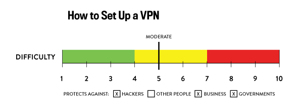 how to set up a private lan