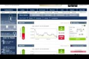 Day Trading With $200 To Start Day Trading With A Small Account...
