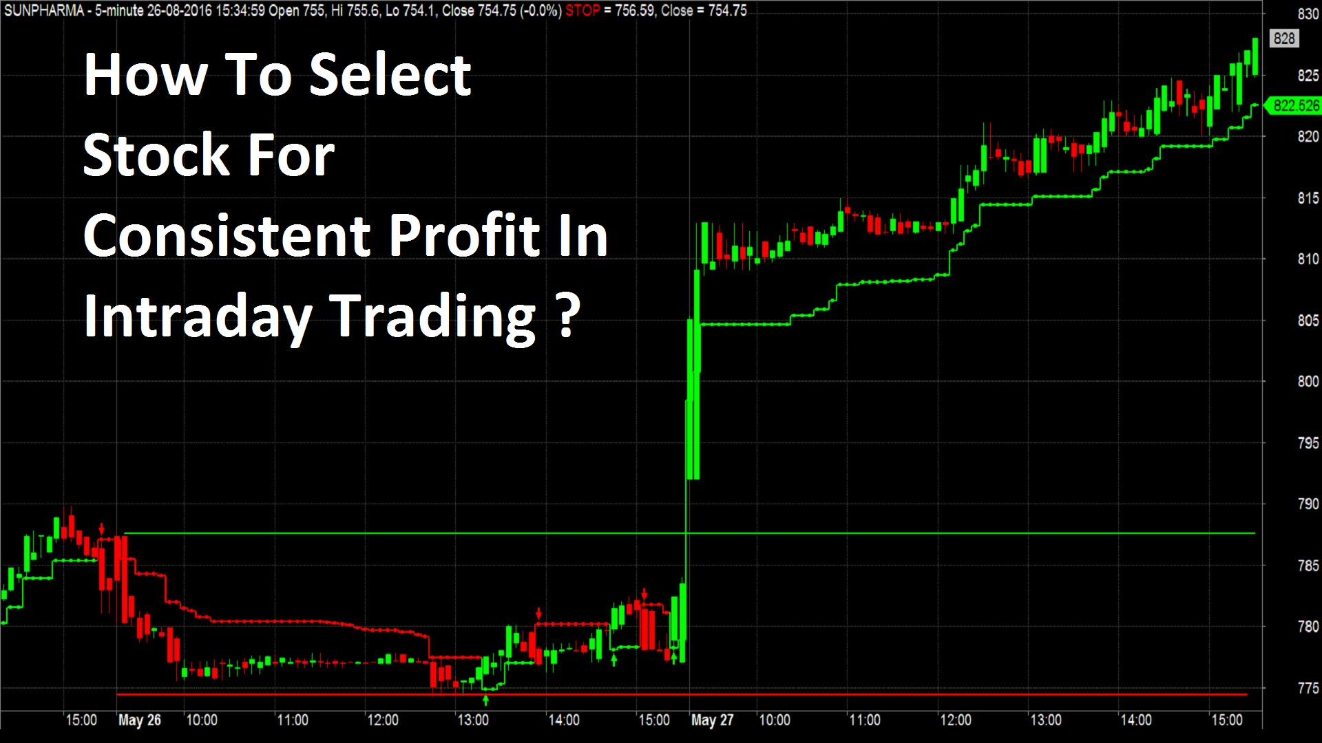 Option trading usa