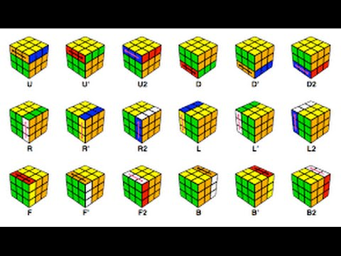 How to remember Rubiks cube Algorithms the easiest way...