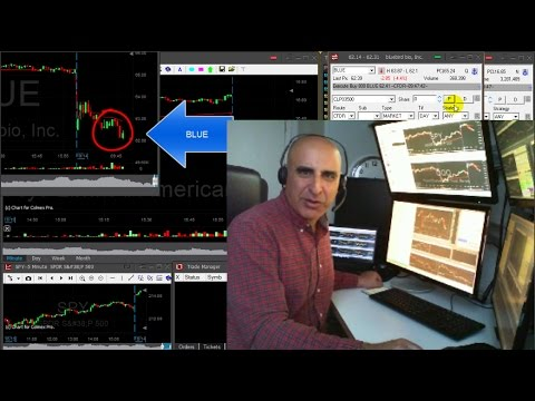 Day Trading - 3 Trades, $3,000 in Profits...
