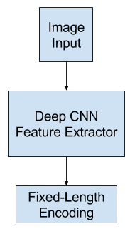 Feature Extractor