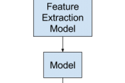 A Gentle Introduction to Deep Learning Caption Generation Models...