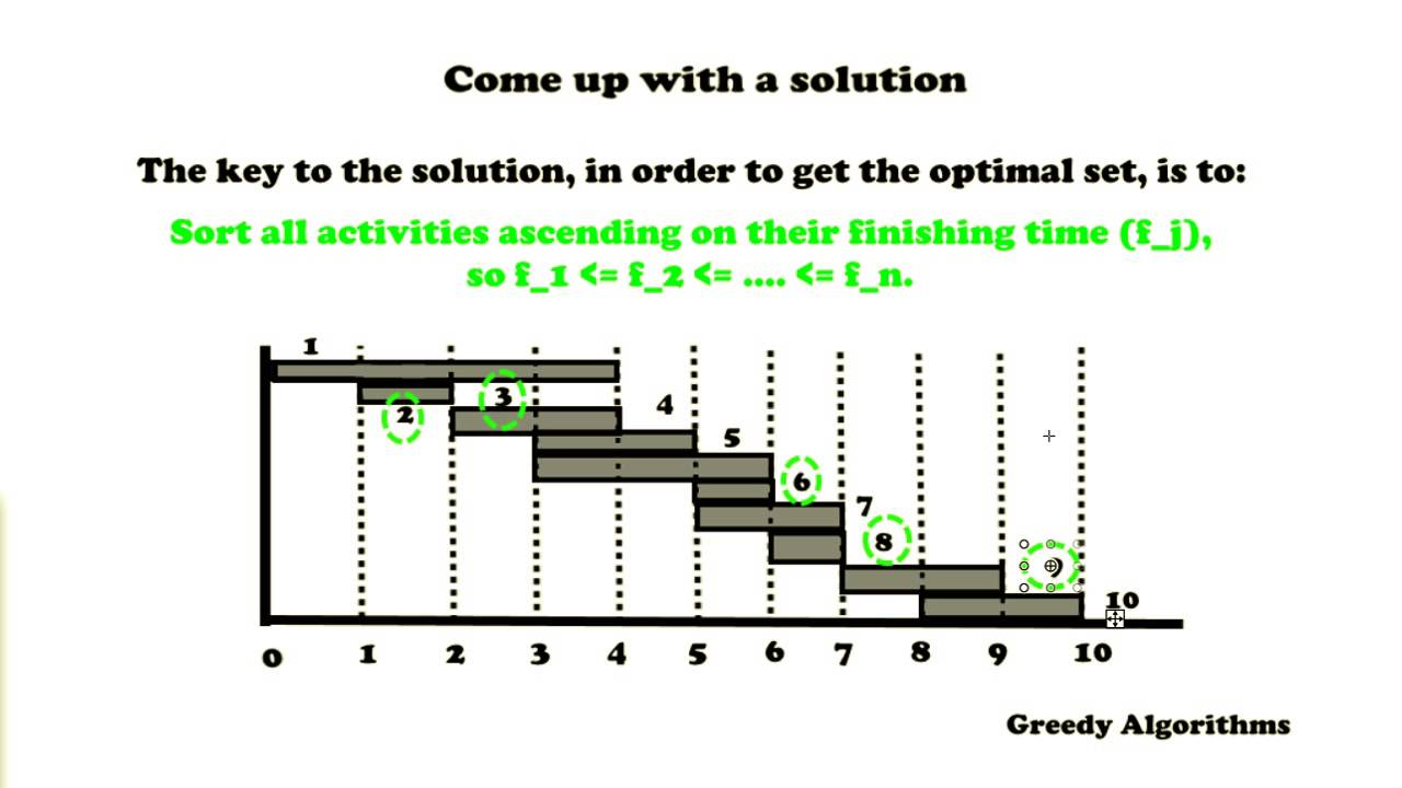 Interval Scheduling ( Greedy Algorithm ) - Algorithms...