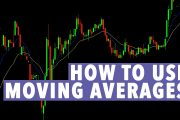 Day Trading Moving Averages Explained!...