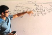 Algorithm lecture 8 -- Merge sort algorithm, analysis and problem...