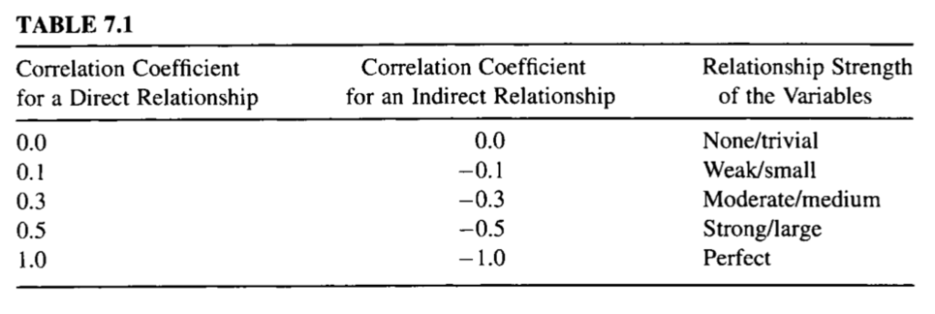 How to Calculate Nonparametric Rank Correlation in Python...