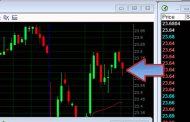 Day Trading CFD's for 1,286$ in 1 hour - Meir Barak...
