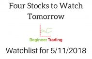 Top Four Stocks I'm Watching Tomorrow (May 11th) - Day Trading Pe...