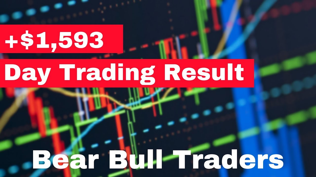 +$1,593 Day Trading Result 11 May 2018...