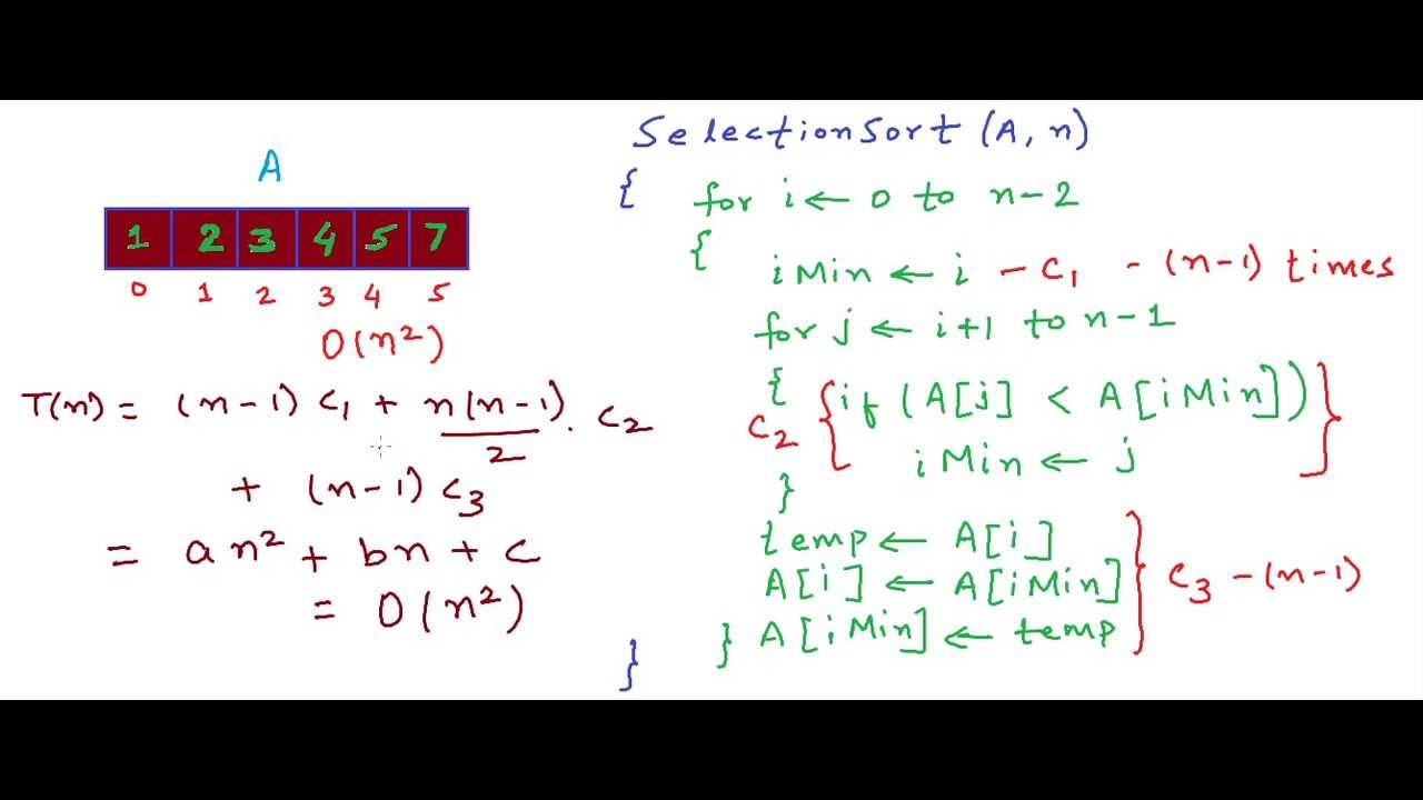 Selection sort algorithm...