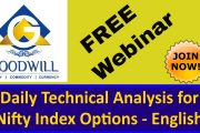 NSE NIFTY INDEX OPTIONS DAY TRADING ANALYSIS MAY 15 2018 IN ENGLI...