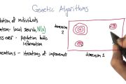 Genetic Algorithms - Georgia Tech - Machine Learning...