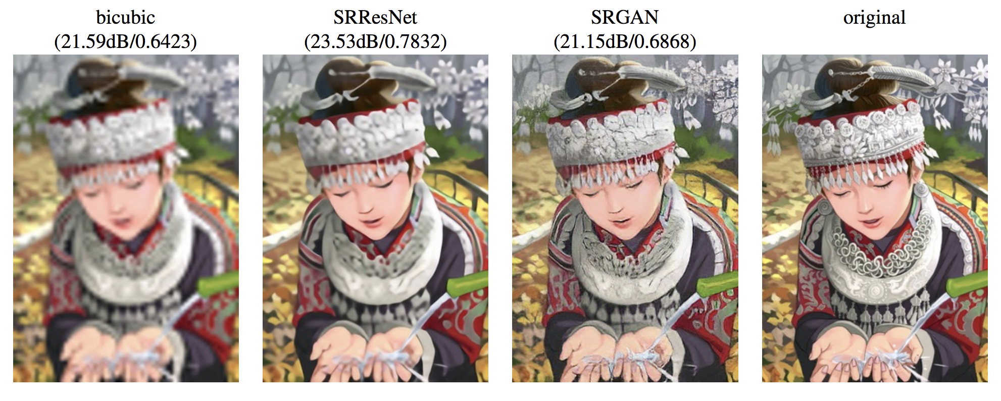 Example of the results from Different Super-Resolution Techniques