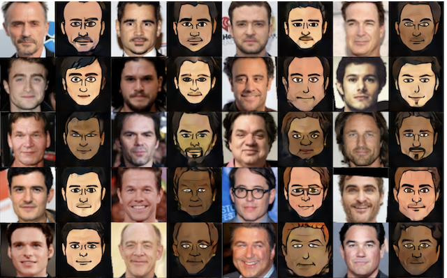 Example of Celebrity Photographs and GAN Generated Emojis