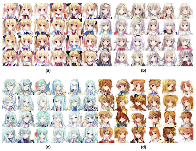 Example of GAN Generated Anime Character Faces