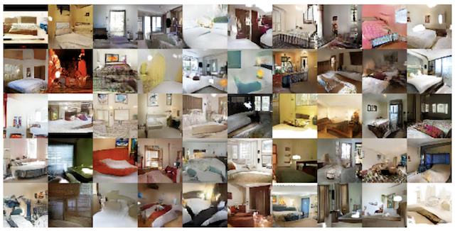 Example of GAN Generated Photographs of Bedrooms