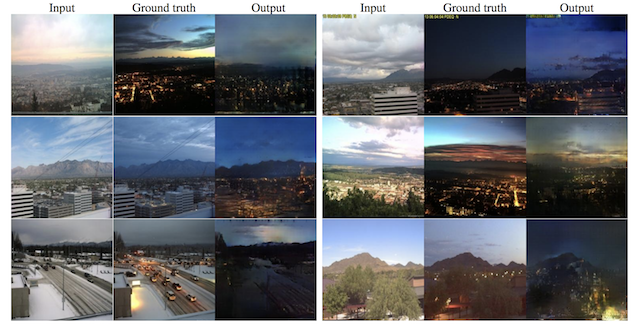 Example of Photographs of Daytime Cityscapes to Nighttime with pix2pix