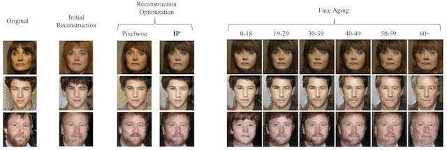 Example of Photographs of Faces Generated with a GAN with Different Apparent Ages