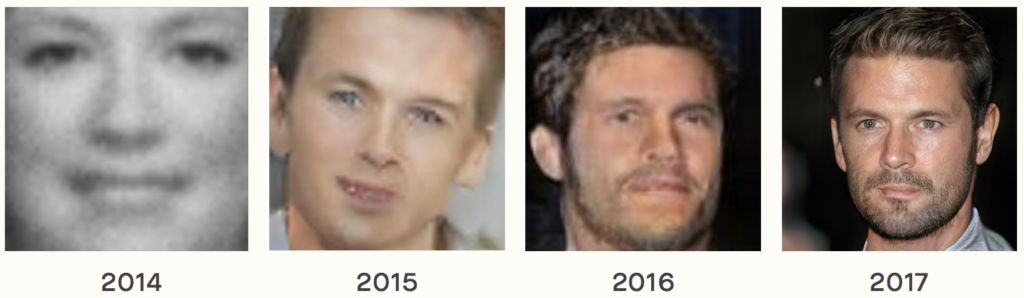 Example of the Progression in the Capabilities of GANs from 2014 to 2017