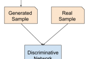 Best Resources for Getting Started With Generative Adversarial Ne...