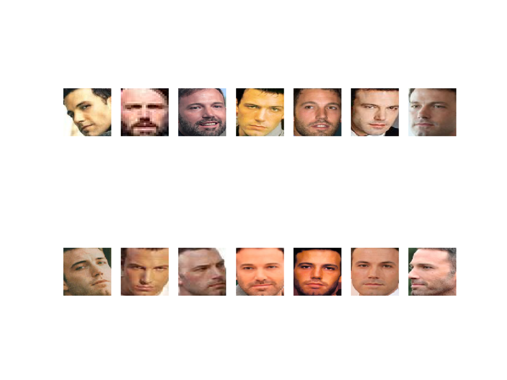 Plot of 14 Faces of Ben Affleck Detected From the Training Dataset of the 5 Celebrity Faces Dataset