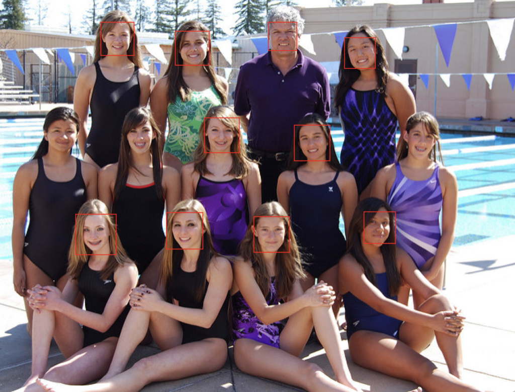Swim Team Photograph With Faces Detected Using OpenCV Cascade Classifier After Some Tuning