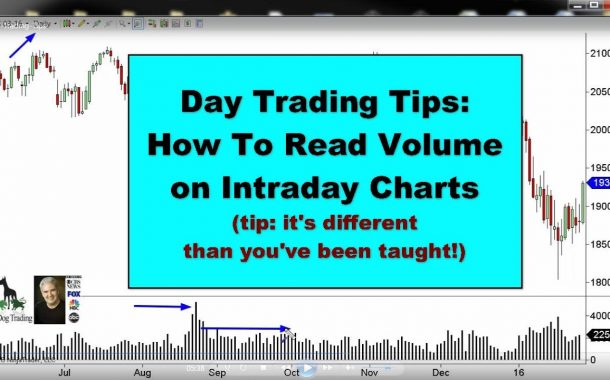 Day Trading Tips - How To Read Volume on Intraday Charts...