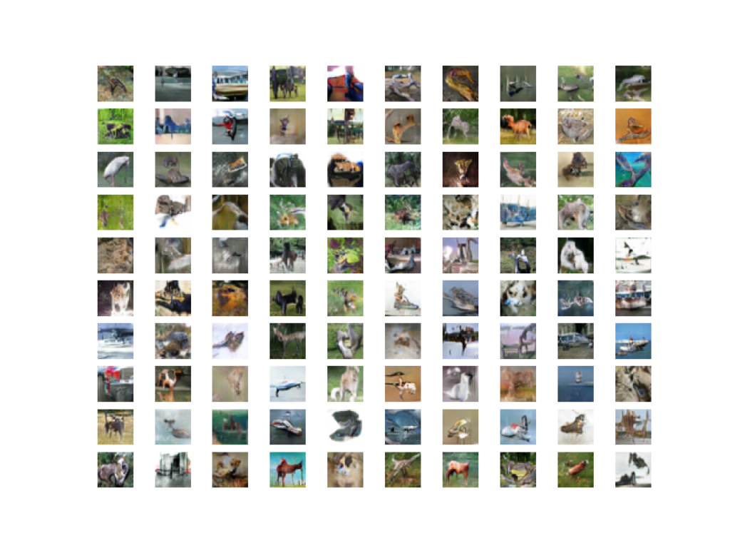 Example of 100 GAN Generated CIFAR-10 Small Object Photographs