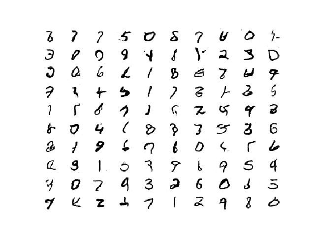 Example of 100 LSGAN Generated Handwritten Digits After 20 Training Epochs