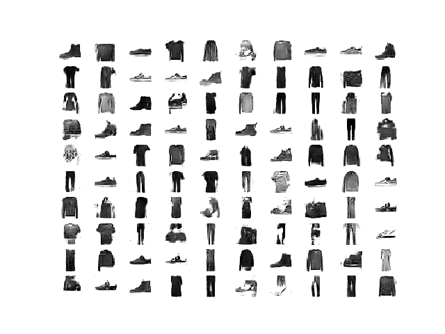 Example of AC-GAN Generated Items of Clothing after 10 Epochs