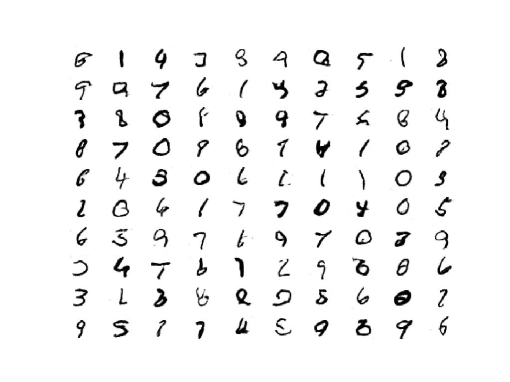 Plot of 100 LSGAN Generated Plausible Handwritten Digits