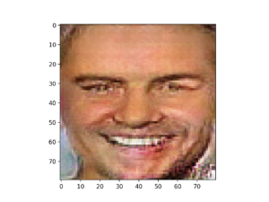 Plot of the Resulting Generated Face Based on Vector Arithmetic in Latent Space