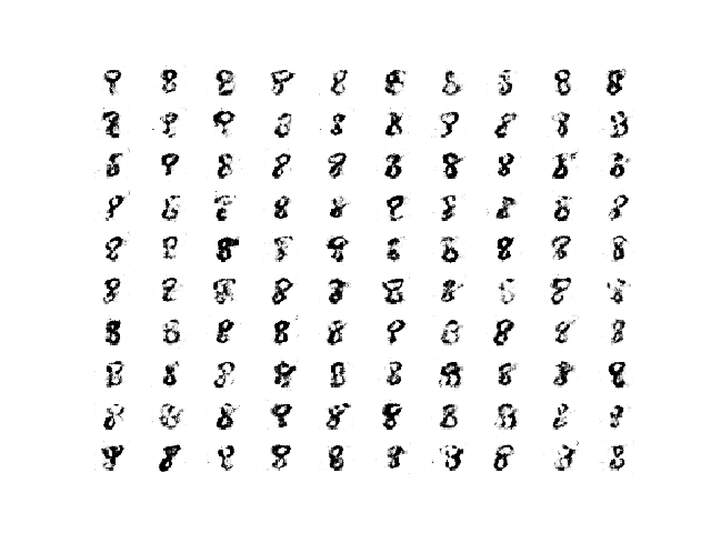 Sample of 100 Generated Images of a Handwritten Number 8 at Epoch 180 From a Stable GAN.