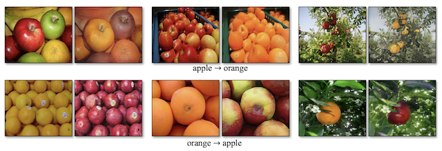 Example of Object Transfiguration from Apples to Oranges and Oranges to Apples