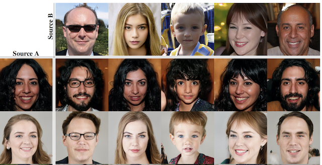 Example of One Set of Generated Faces (Left) Adopting the Coarse Style of Another Set of Generated Faces (Top)