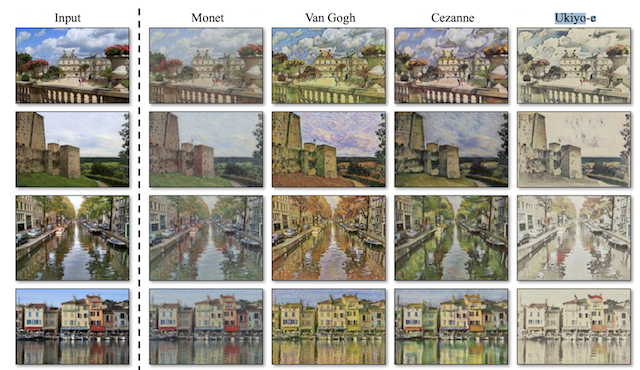 Example of Style Transfer from Famous Painters to Photographs of Landscapes