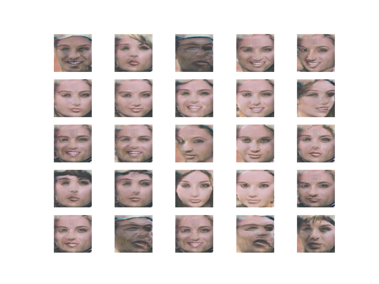 Plot of 25 Synthetic Faces With 128x128 Resolution Generated With a Final Progressive Growing GAN Model