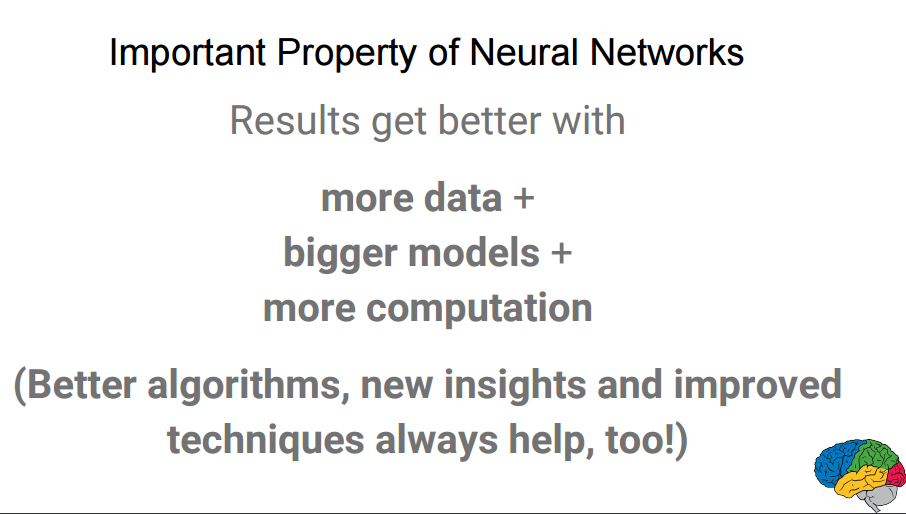 Results Get Better With More Data, Larger Models, More Compute