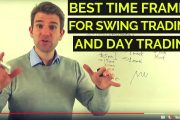 Best Timeframe for Swing Trading & Daytrading Forex? ⌛...
