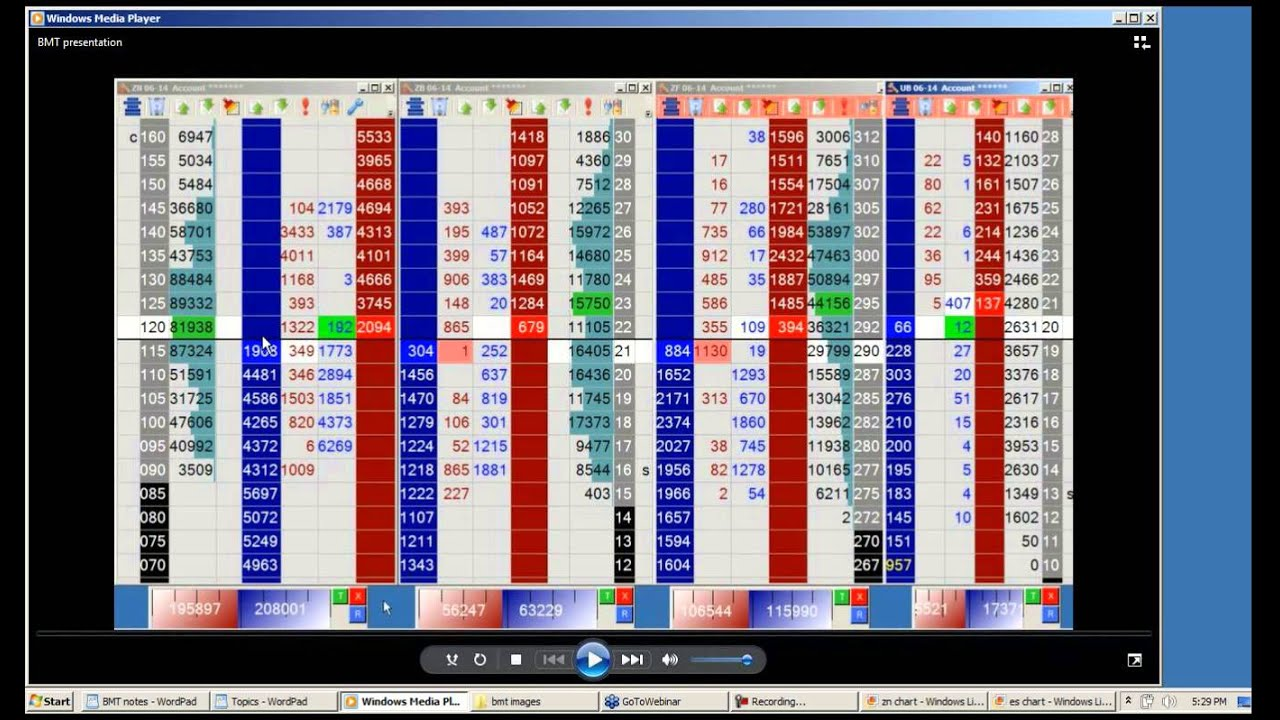 Order Flow Scalping w/John Grady No BS Day Trading...