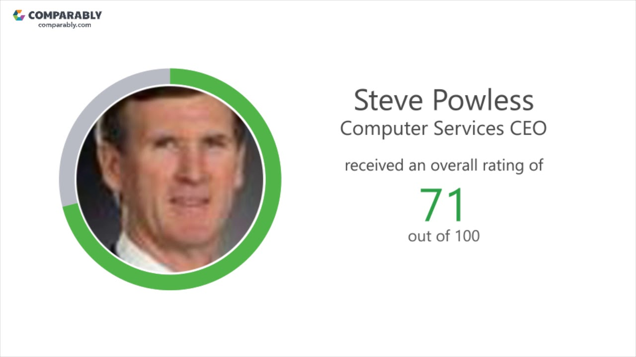Computer Services Employee Reviews - Q3 2018...