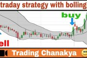 New day trading strategy with Bollinger band - by trading chanaky...