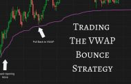 Understanding the VWAP Bounce Day Trading Strategy...