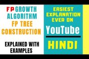 FP Tree Algorithm For Construction Of FP Tree Explained with Solv...