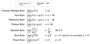 Simple Rules for Evaluating Limits