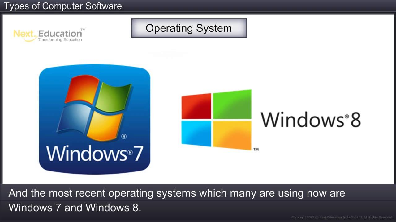 Types of Computer Software...