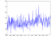 How to Visualize Time Series Residual Forecast Errors with Python...
