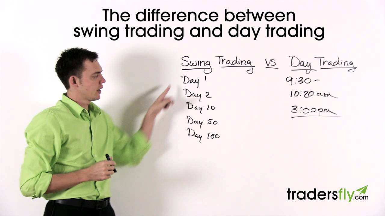 Understanding the Different Between Swing Trading and Day Trading...