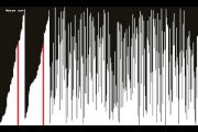 What different sorting algorithms sound like...